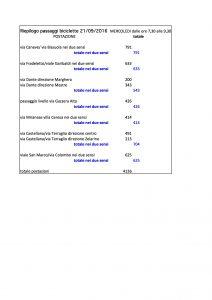 copia-di-conta-passaggi-mestre-21sett2016-senza-ultima-colonna-foglio1